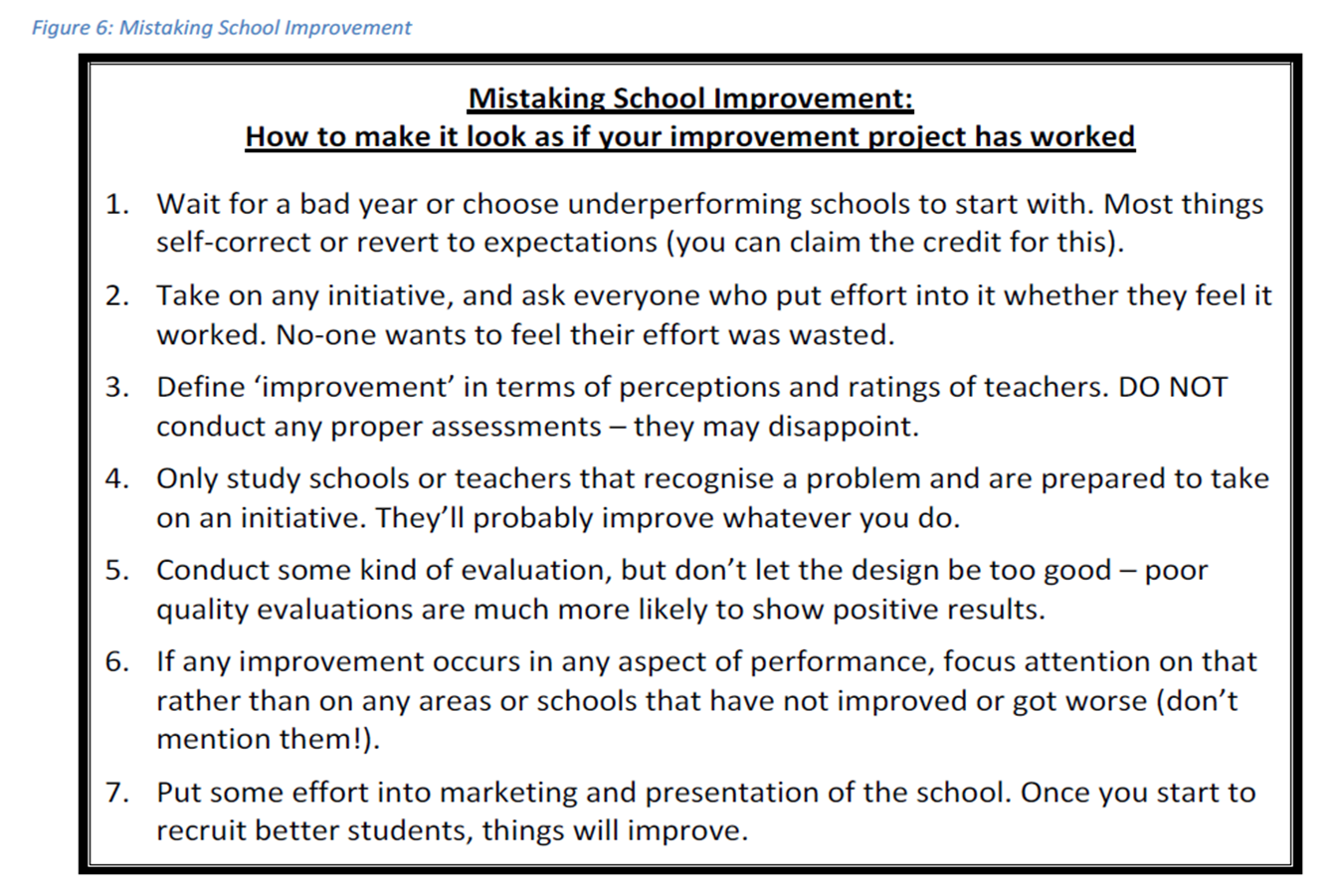 Improving Education Fig 6 Mistaking School Improvement